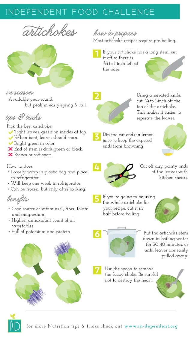how to eat artichokes nofarmneeded.jpg